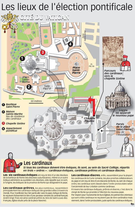 Infographie-les-hommes-et-les-lieux-du-conclave_article_main